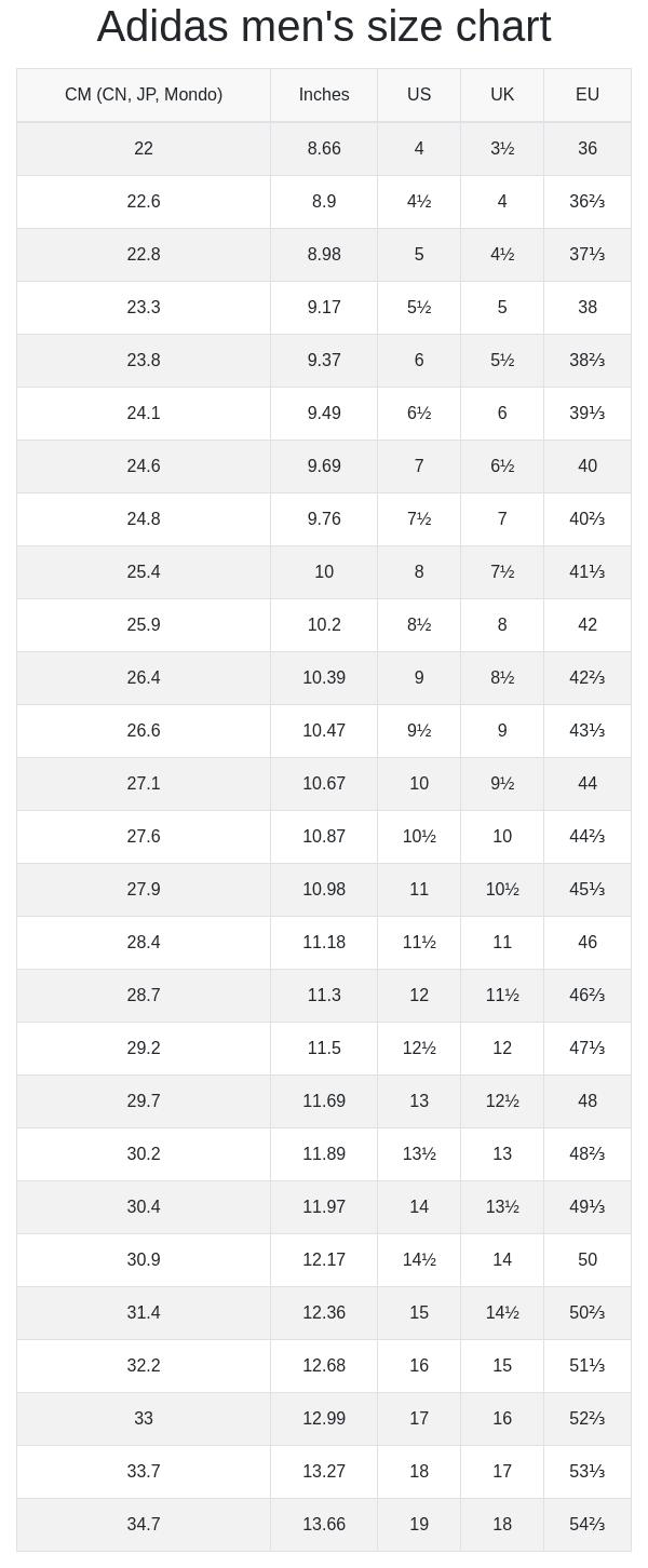 Adidas men's and women's size chart | RunRepeat