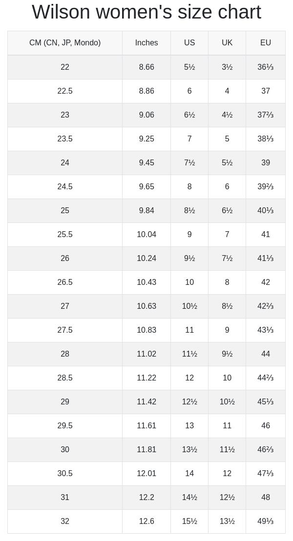 Wilson men's and women's size chart | RunRepeat