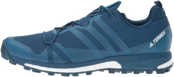 1ee49dbf0f22f4 11 Reasons to NOT to Buy Adidas Terrex Agravic (June 2017)