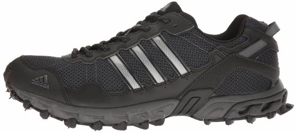 12 Reasons to/NOT to Buy Adidas Rockadia Trail (December 2017 ) | RunRepeat