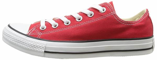 17 Reasons to NOT to Buy Converse Chuck Taylor All Star Core Ox (Mar 2019)   ddcb4a69f3ac