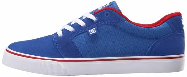 DC Anvil Blue/Red/White