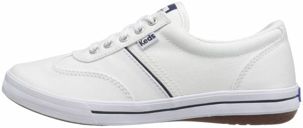 9fb339fe57c3 12 Reasons to NOT to Buy Keds Craze II (Apr 2019)
