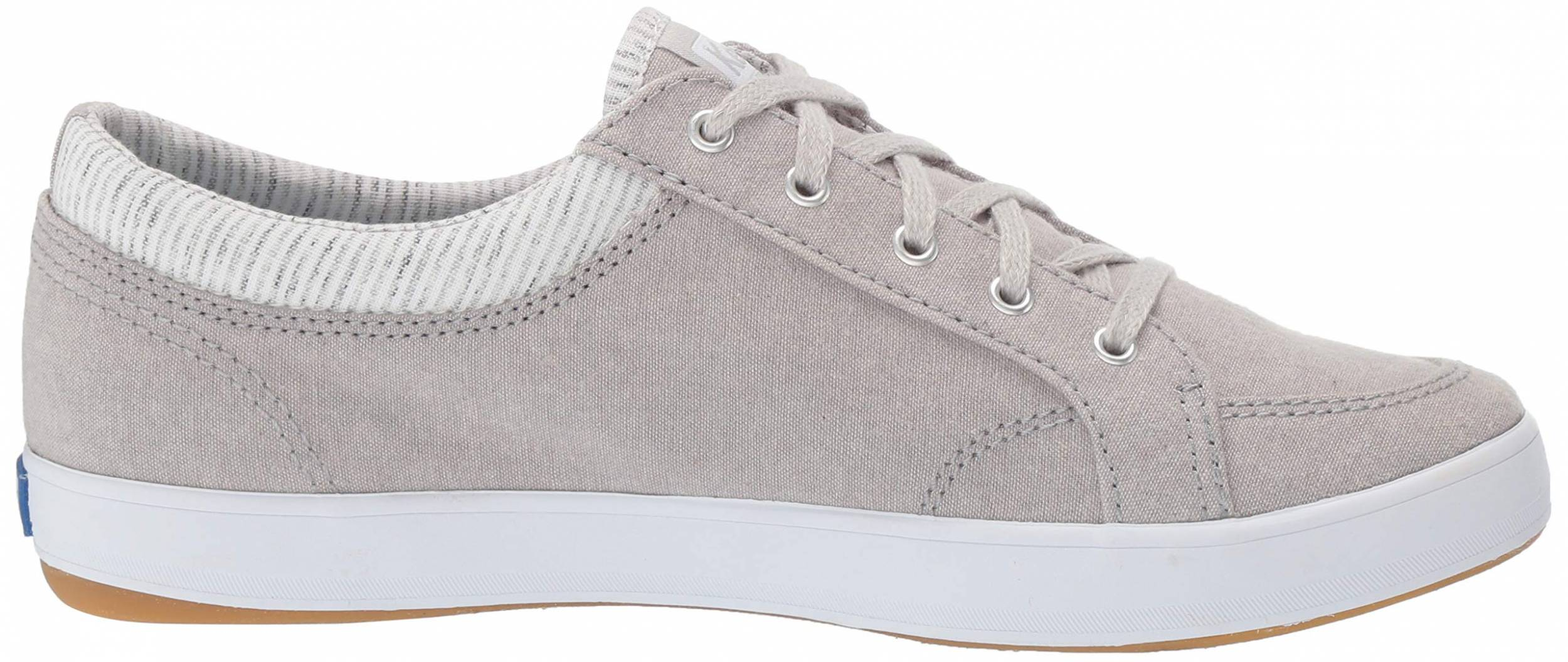 Only $18 + Review of Keds Center