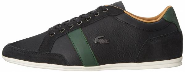 4efd87d65347 13 Reasons to NOT to Buy Lacoste Alisos 20 (May 2019)
