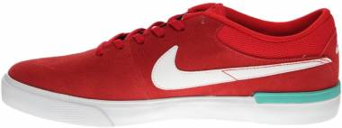 Nike SB Koston Hypervulc - Rojo University Red White Clear Jade