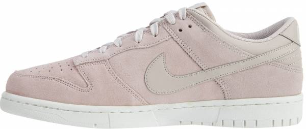 cef5232f9656 12 Reasons to NOT to Buy Nike Dunk Low (May 2019)
