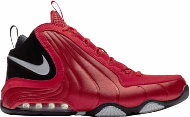 buy popular 6776c f4883 38 Best Red Nike Basketball Shoes (September 2019) | RunRepeat