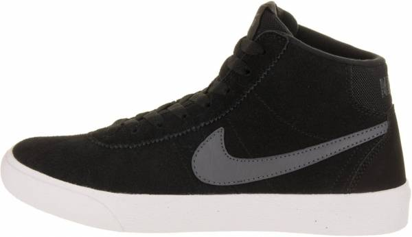 Only $40 + Review of Nike SB Bruin High