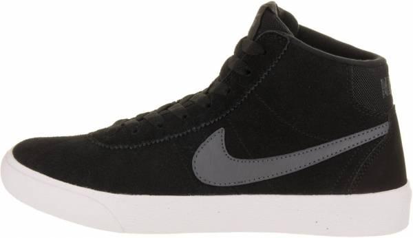 super popular e8431 68477 13 Reasons toNOT to Buy Nike SB Bruin High (Apr 2019)  RunRe