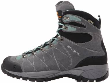 Scarpa R-Evolution GTX - Smoke/Jade