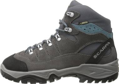 Scarpa Mistral GTX - Smoke-Lake Blue (30005202)
