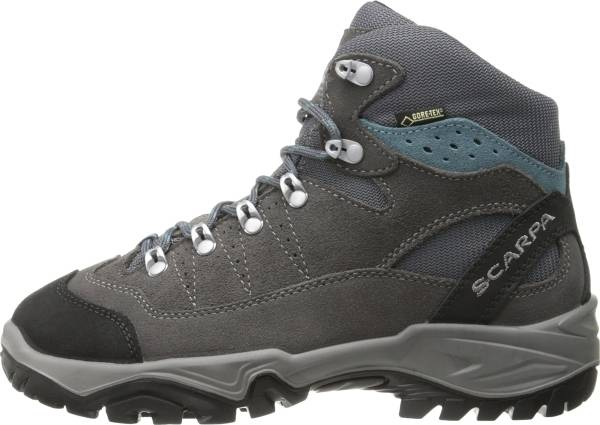 8 Reasons to NOT to Buy Scarpa Mistral GTX (Mar 2019)  9d3653f0e9a
