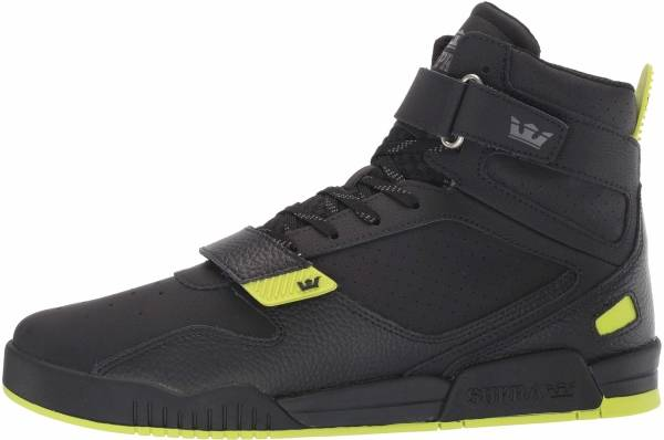 Only $107 + Review of Supra Breaker