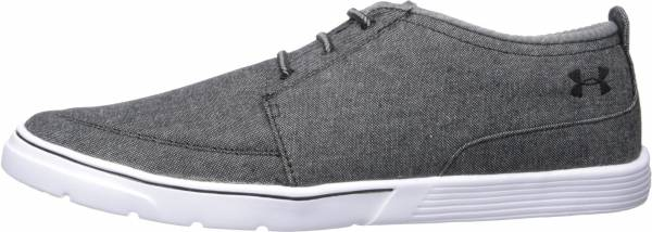 Review of Under Armour Street Encounter