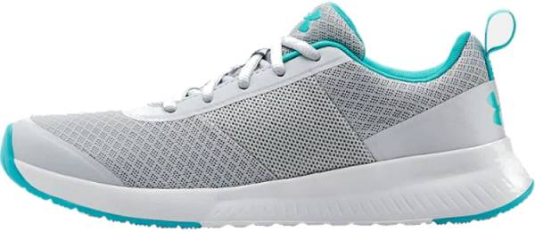 Only $33 + Review of Under Armour Aura