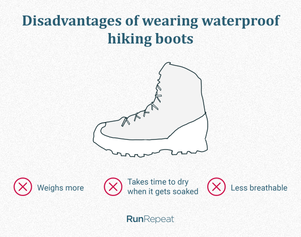 Disadvantages of wearing waterproof hiking boots.png