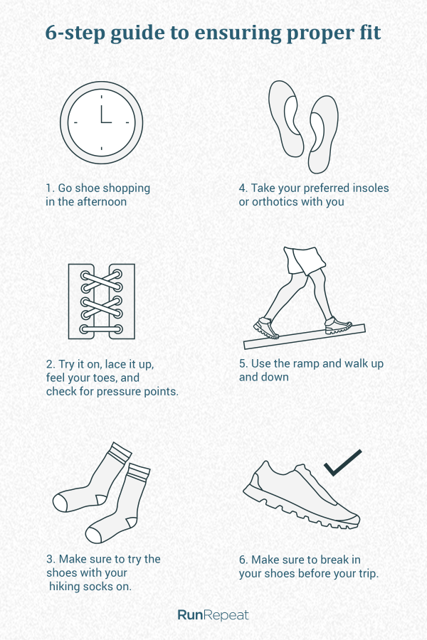 6 step guide to ensure proper fit - hiking shoes.png