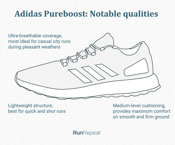 Adidas Pureboost Notable qualities.png