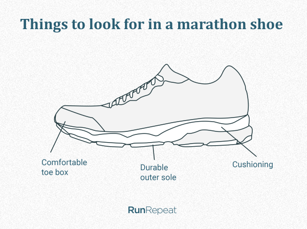 features-of-a-marathon-running-shoe.png