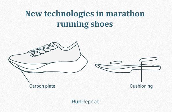 marathon-running-shoes-new-technologies.png
