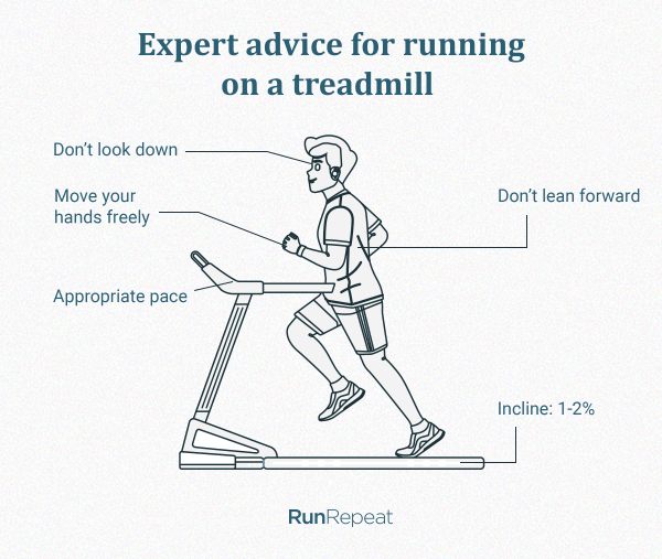 Expert-advice-for-running-on-a-treadmill.png
