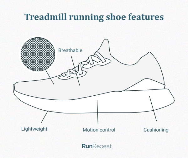 Treadmill-running-shoe-features.png