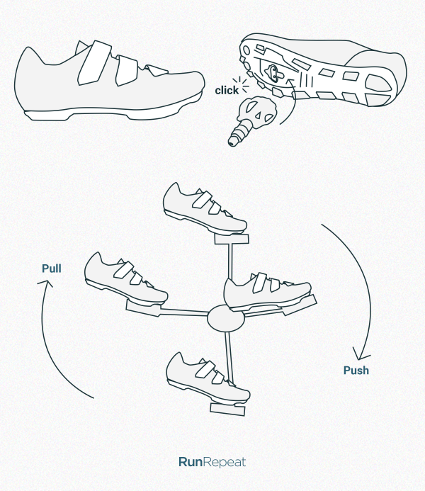foot-pedal-connection.png
