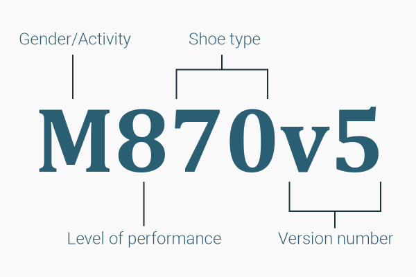 New Balance numbering system.png