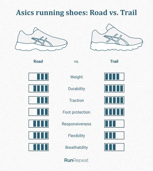 Road vs trail (1).png