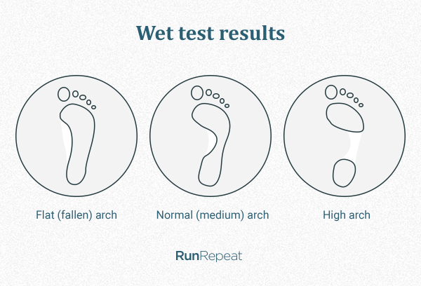 Wet test results.png