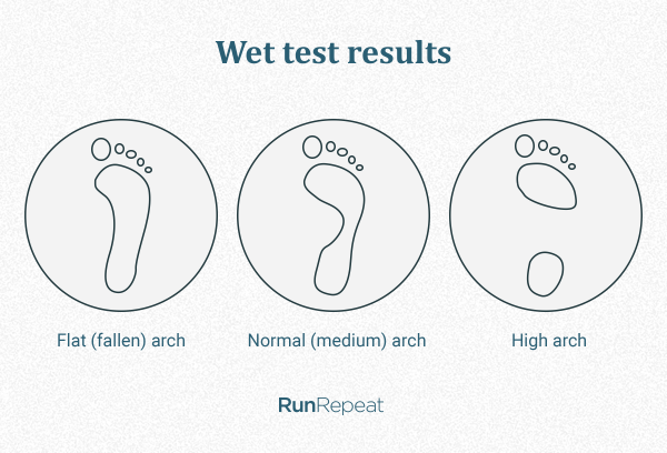 Wet-test-results.png