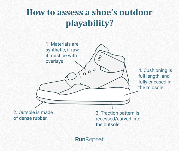 how to assess a shoe's outdoor (hi).png