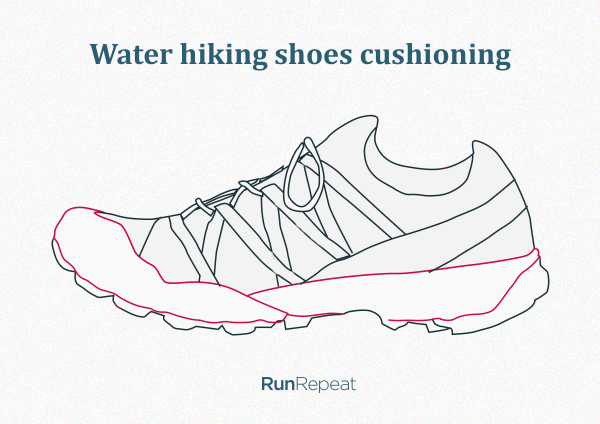 Water-hiking-shoes-cushioning.png