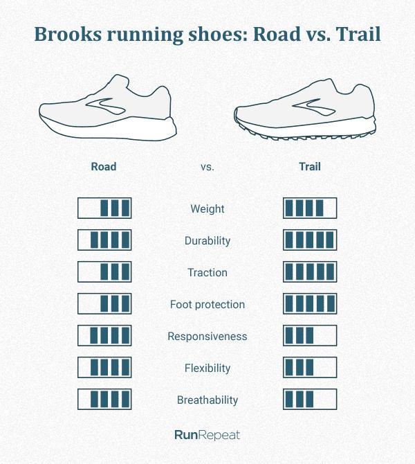 Road vs trail.png