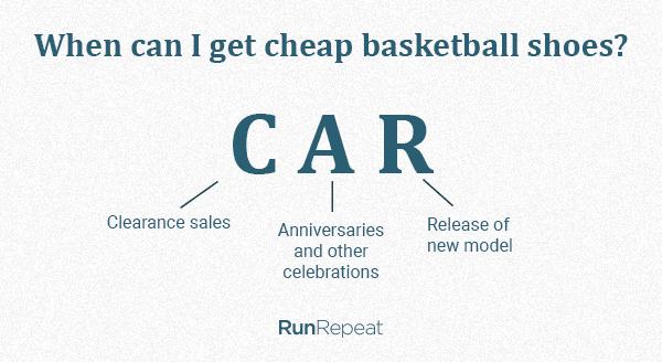 Best Cheap basketball shoes
