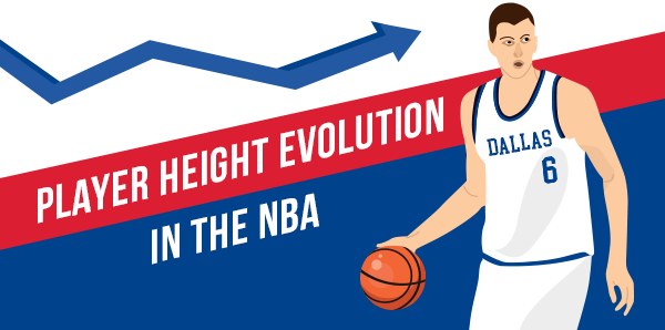 69 Years of Height Evolution in the NBA [4,379 players analyzed]