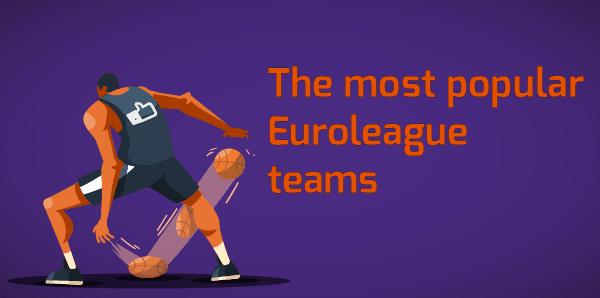 The Most Popular Euroleague Teams