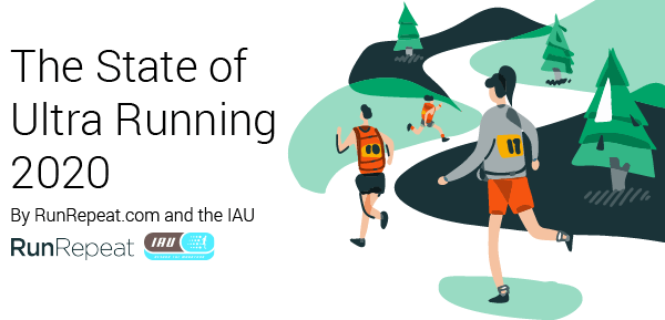 The State of Ultra Running 2020