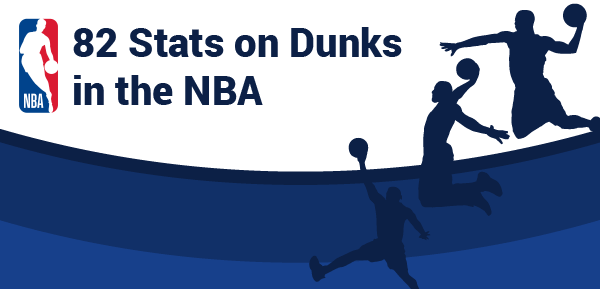 82 Stats on Dunks in the NBA