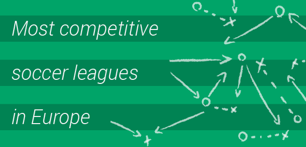 Most Competitive Soccer Leagues in Europe [Analysis]