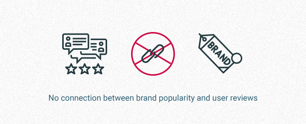 user-reviews-and-popularity-of-brands