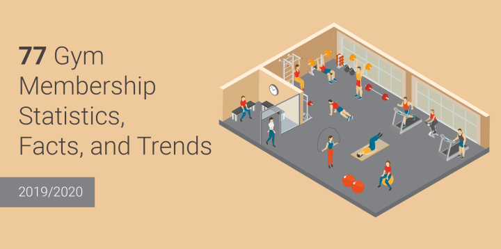 77 Gym Membership Statistics, Facts, and Trends [2020/2021]