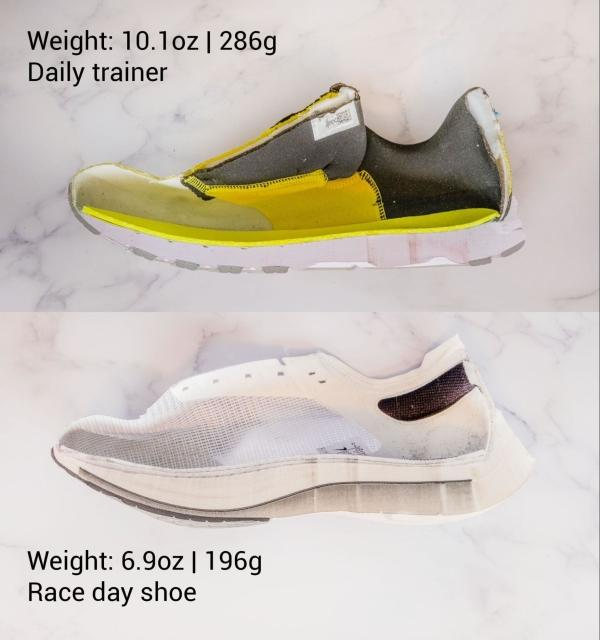 Shoe weight of a daily trainer and race shoe
