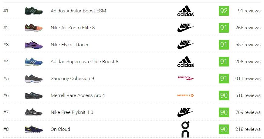 adidas shoes types list