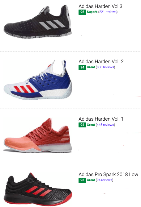 best adidas low top basketball shoes