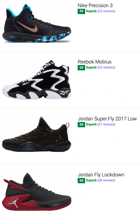 best black basketball shoes