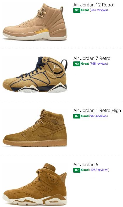 calificación loco Interprete  Save 31% on Brown Basketball Shoes (15 Models in Stock) | RunRepeat