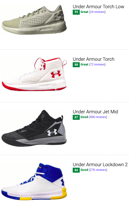 best cheap under armour basketball shoes