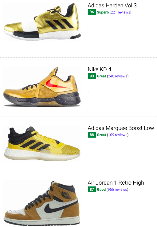 best gold basketball shoes